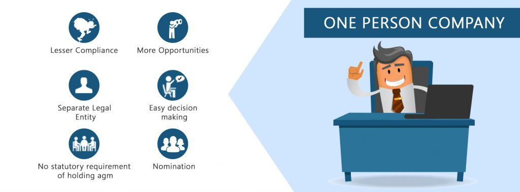 online one person company registration